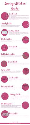 types of hand stitches infographics