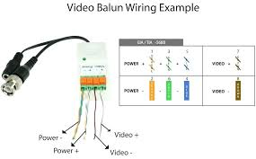 568b jack wiring diagram keystone jack keystone jack keystone jack 568b jack wiring diagram simple cat 5 wiring diagram video wire diagram to cable jack and 568b jack wiring diagram
