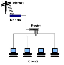 17 best ideas about computer network computer how to set up a small business computer network