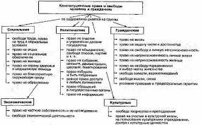 Найден Курсовая конституционное право в казахстане Курсовая конституционное право в казахстане в деталях
