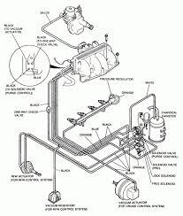 87 chevy truck heater diagram chevrolet wiring diagrams instructions 67 chevy truck wiring diagram 1987 chevrolet engine diagram auto wiring diagrams 87 chevy heater hose diagram chevrolet auto wiring