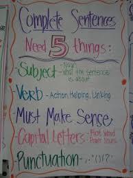 Complete Sentence Anchor Chart Mrs Crofts Classroom Anchors Away Linky Sentence