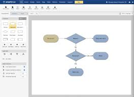 Flow Charting Tools Build A Flowchart Free The Best Software And Diagramming
