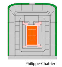 Philippe Chatrier Seating Chart Tennis Ticket Service Roland Garros Court Philippe Chatrier