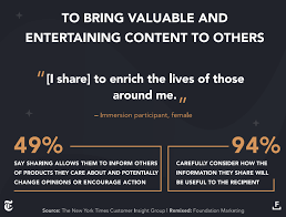 The Psychology Of Content Sharing Online In 2019 Research