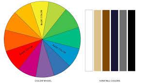 Mens Fashion Tips Color Coordination