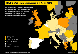 Nato Funding Chart Nato Spending In Two Charts 2016 Edition Defense One