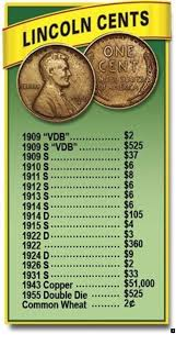 3 Cent Piece Value Chart Want To Know More About New Coins Click The Link To Find