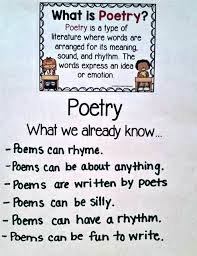 Types Of Poetry Anchor Chart Poetry Charts Usdchfchart Com
