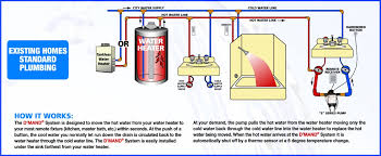 under sink plumbing diagram under image about wiring diagram under sink plumbing diagram under image about wiring diagram under bathroom sink diagram under