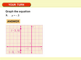 22 your turn graph the equation x 3 answer
