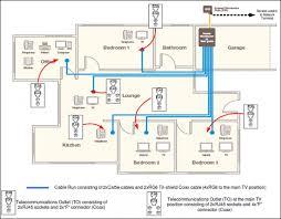 internet wiring diagram preview wiring diagram • house wiring photos readingrat net dsl internet wiring diagram wired internet diagram