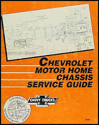 1984 chevy 454 wiring diagram tractor repair wiring diagram 1983 chevy truck wiring diagram further further 82 chevy c10 wiring diagram likewise gm iron duke
