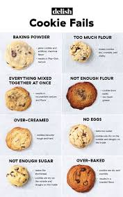 Cookie Chart What Not To Do When Baking Chocolate Chip Cookies Cookie Fails