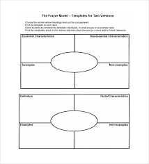 Frayer Model Math Template Frayer Model Template Math Letter L Likewise How To Draw A