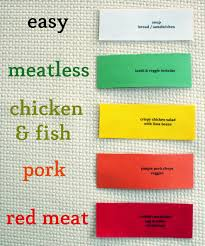 one week menu planner the menu planner to rule them all the thinking closet