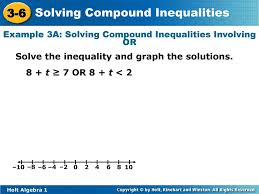 inequality and graph the solutions