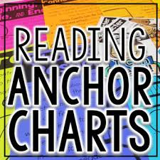 Reading Anchor Charts Growing Bundle