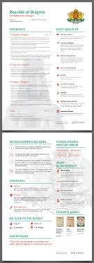 best images about enhance your resume green cv english