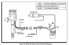 msd distributor wiring chevy msd image wiring diagram coil and distributor wiring diagram all wiring diagrams on msd distributor wiring chevy