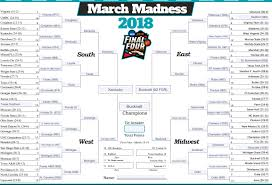 Bracket For Ncaa Basketball Tournament Who Would Win The Ncaa Tournament If Academics Ruled The Day