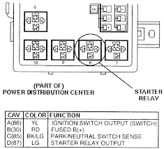 ford f starter solenoid wiring diagram  ford f150 starter relay location vehiclepad on 1997 ford f150 starter solenoid wiring diagram