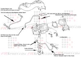 engine likewise ford 5 4 triton engine coolant diagram radiator coolant lines radiator engine image for user manual ford