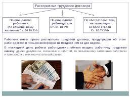 Диплом трудовой договор расторжение Коллекция книг Диплом трудовой договор расторжение