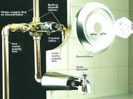 how to fix a dripping faucet leaky faucet repair bathroom sink how to fix leaky bathroom