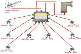 tv wiring diagram reading online wiring diagram guide • tv wiring diagram wiring diagrams rh casamario de led tv wiring diagram direct tv wiring diagram