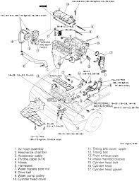 2000 Bmw 323i Vacuum Hose Diagram Wiring Schematic | Wiring Library