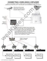 swm lnb wiring diagram experience of wiring diagram • lnb wiring diagram wiring library rh 91 ayazagagrup org direct tv swm wiring diagrams h25 directv swm wiring diagram