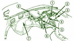 2005 chevy trailblazer stereo wiring diagram wiring diagram for fuse box diagram for daewoo in addition 2003 envoy fuse box also dakota obd connector wiring
