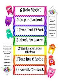 Kindergarten Behavior Color Chart Class Dojo Points Poster How To Use Last Years Color