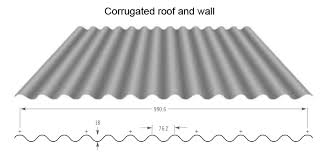 corrugated roofing sheet diagram