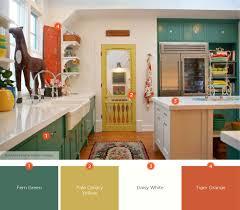 yellow kitchen color ideas. Color Burst Yellow Kitchen Ideas