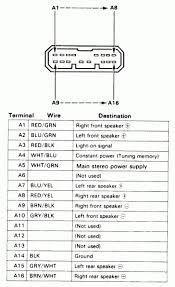 crx ecu wiring diagram new era of wiring diagram • honda civic wiring harness diagram awesome crx ecu diagram wiring rh centanadienphucthanh net honda crx honda