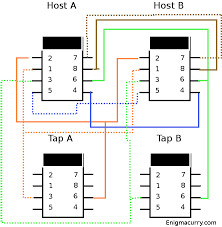 ethernet tap wireing diagram
