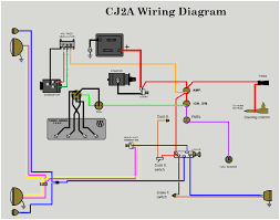 jeep cj5 wiring diagram pdf various information and pictures about jeep cj wiring harness diagram 12v wiring diagram the cj2a page forums page 1 rh thecj2apage ez wiring harness dodge radio