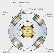 ceiling fan rewinding diagram elegant motor coil wiring wiring diagram of ceiling fan rewinding diagram unique