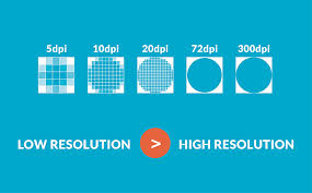 Save Your Images The How To Guide Of High Vs Low Resolution