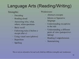 sample college strengths and weaknesses in writing make note of strengths and weaknesses and learn how to eliminate weaknesses in your skill set academic strengths and weaknesses essay my strengths and