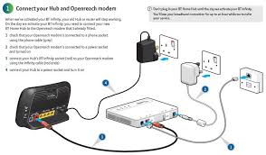 router connect wire diagram router auto wiring diagram schematic bt infinity home hub 3 wiring diagram schematics and wiring diagrams on router connect 3 wire