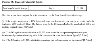 Djia Futures Chart Solved Question 6 Financial Futures 20 Points Dow Jon