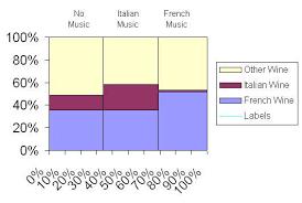 Mosaic Or Mekko Charts Mosaic Chart Marimekko Chart Pareto Chart