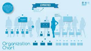 Prezi Org Chart Template Organization Chart Blue Hr Series By Prezi