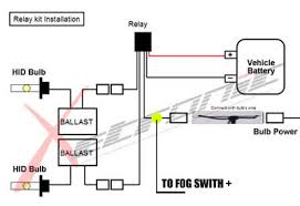 fog light install help 8th generation honda civic forum Through Fog Light Relay Wiring fog light install help tap hid relay fog swith power fog light relay wiring