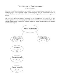 Real Number Classification