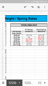 Eibach Spring Rate Chart Spring Rate Confusion Motorcycle Suspension