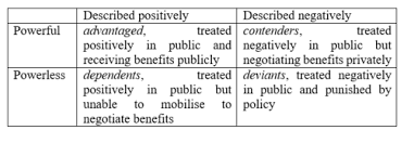 words paul cairney politics public policy 2 bureaucratic and expert politics